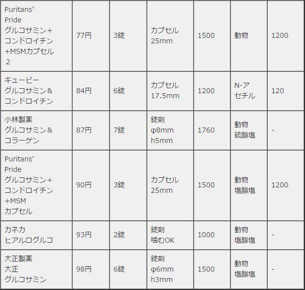 価格比較(1)02