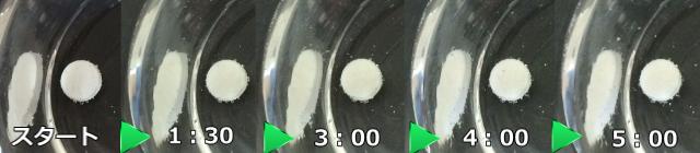 オリヒロ_グルコサミンの溶け方04